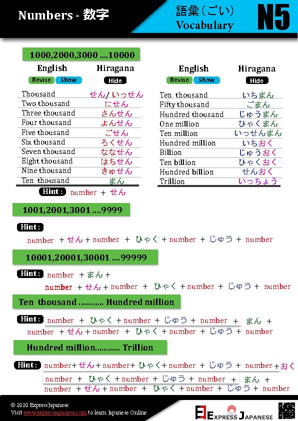 Japanese numbers free 4